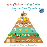 1010 yourguide healthyeating